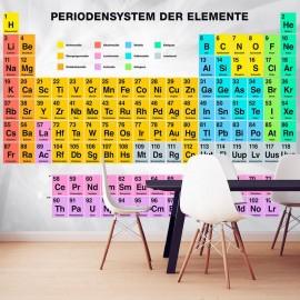 Fotomural - Periodensystem der Elemente