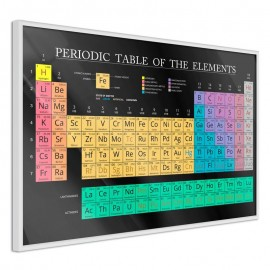 Pôster - Periodic Table of the Elements